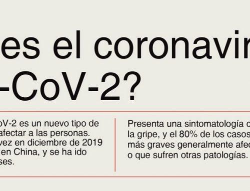 Preguntas y respuestas sobre el coronavirus SARS-COV-2